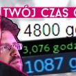 TVGRY kontra gry na kilka tysięcy godzin