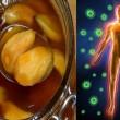 WZMOCNIJ odporność przed wirusami i chorobami - Tyko naturalne składniki!